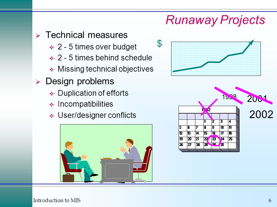 Runaway Projects 2002 Technical measures $ Design problems 2001