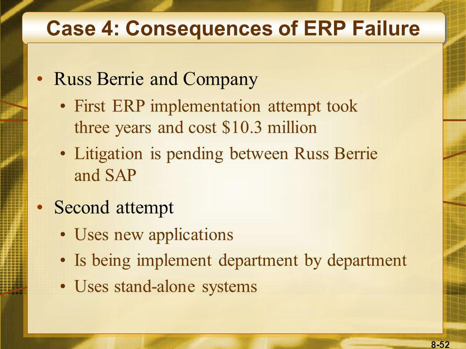 Case 4: Consequences of ERP Failure