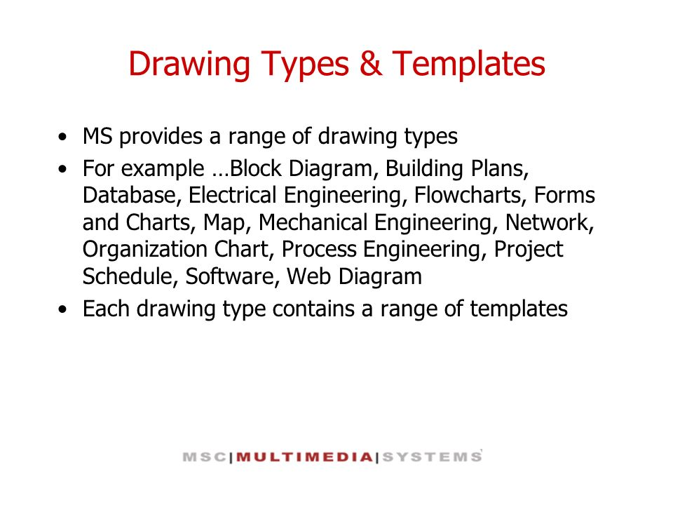Drawing Types & Templates