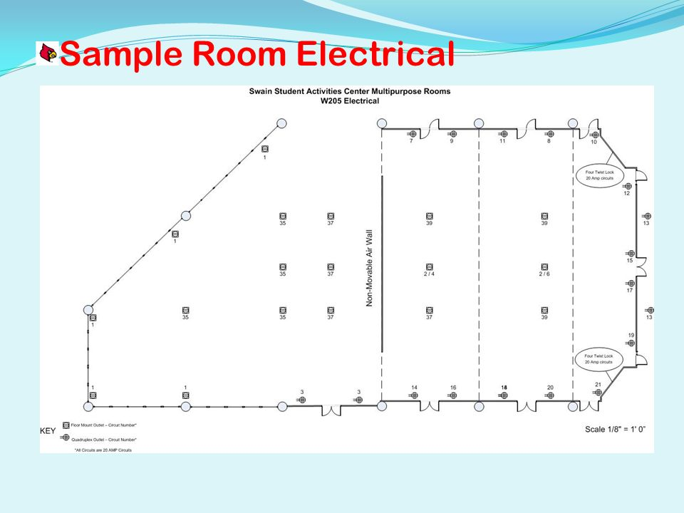 Sample Room Electrical