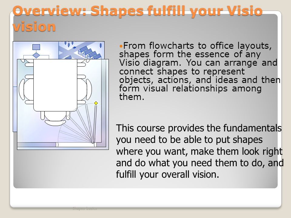 overview shapes fulfill your visio vision - Visio Course