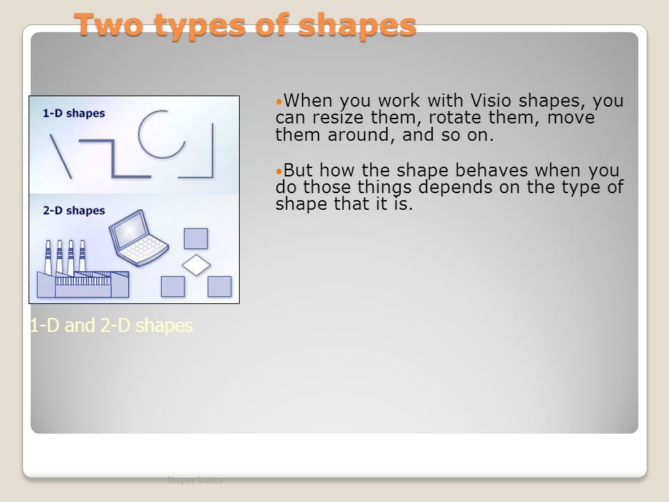 Two types of shapes 1-D and 2-D shapes