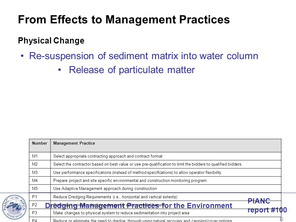 From Effects to Management Practices