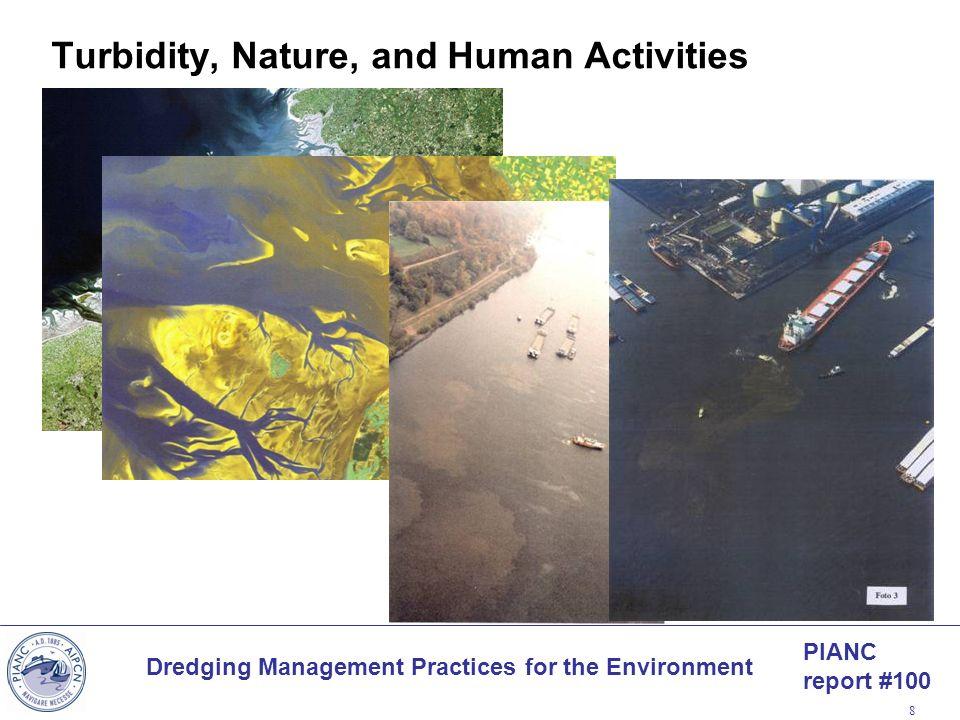 Turbidity, Nature, and Human Activities