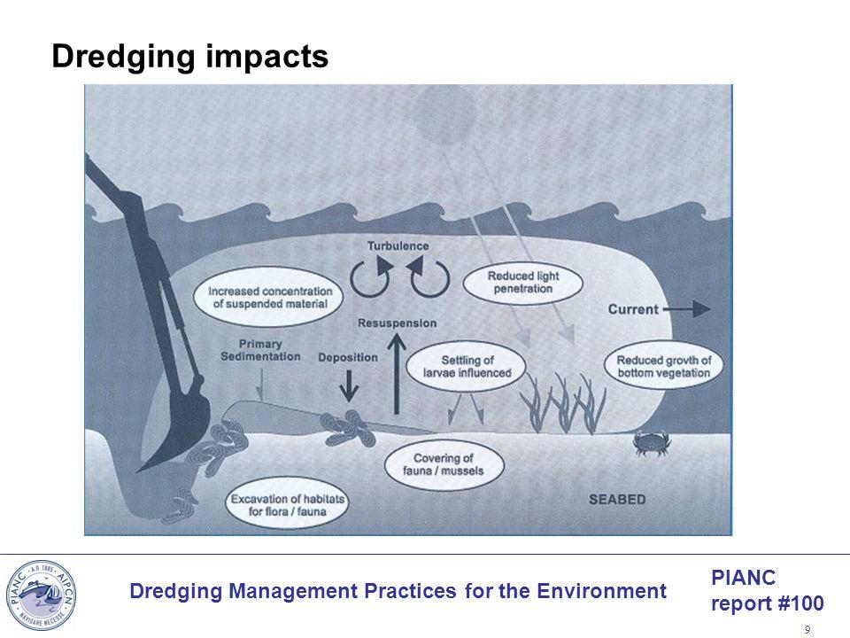Dredging impacts