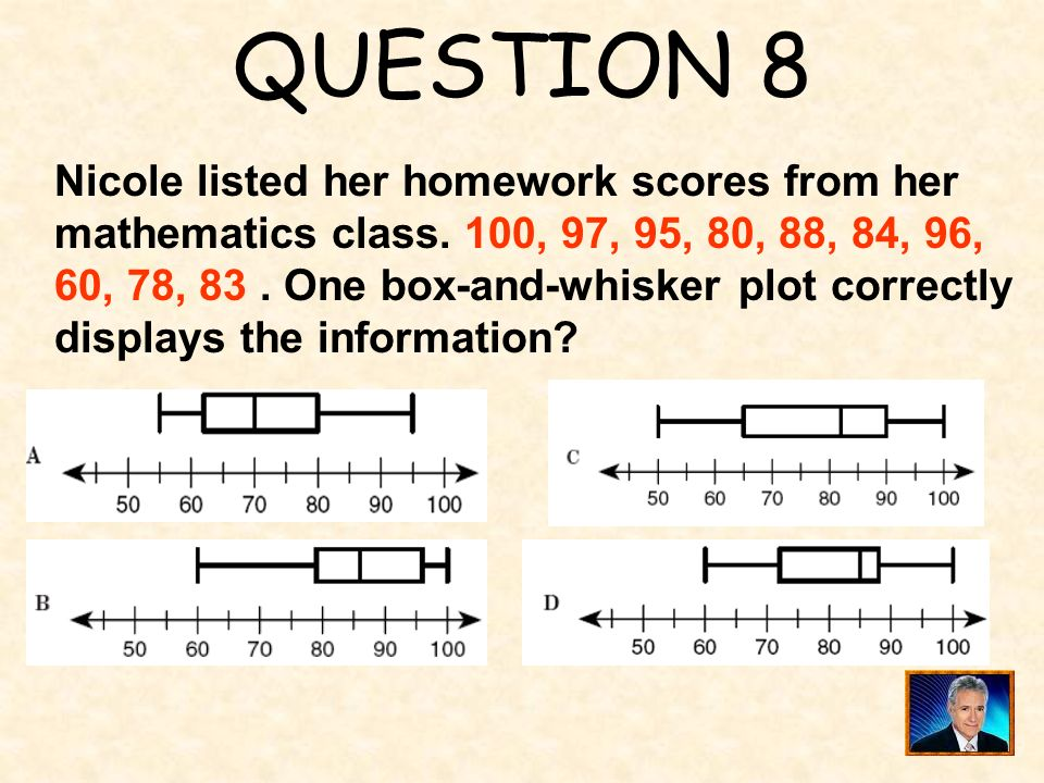 QUESTION 8 Nicole listed her homework scores from her mathematics class. 100, 97, 95, 80, 88, 84, 96, 60, 78, 83 . One box-and-whisker plot correctly.