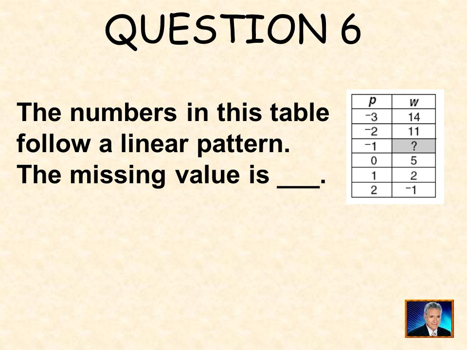 QUESTION 6 The numbers in this table follow a linear pattern. The missing value is ___.