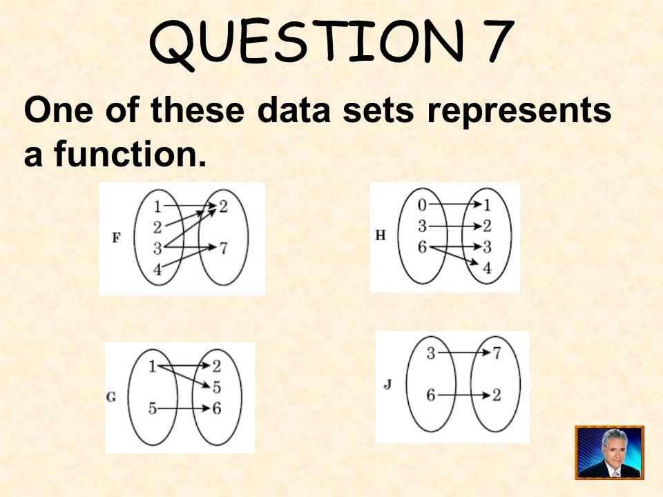 QUESTION 7 One of these data sets represents a function.