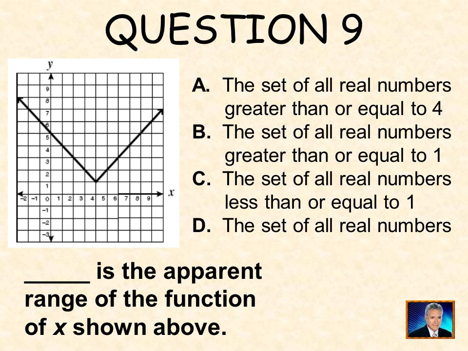 QUESTION 9 A. The set of all real numbers greater than or equal to 4. B. The set of all real numbers greater than or equal to 1.
