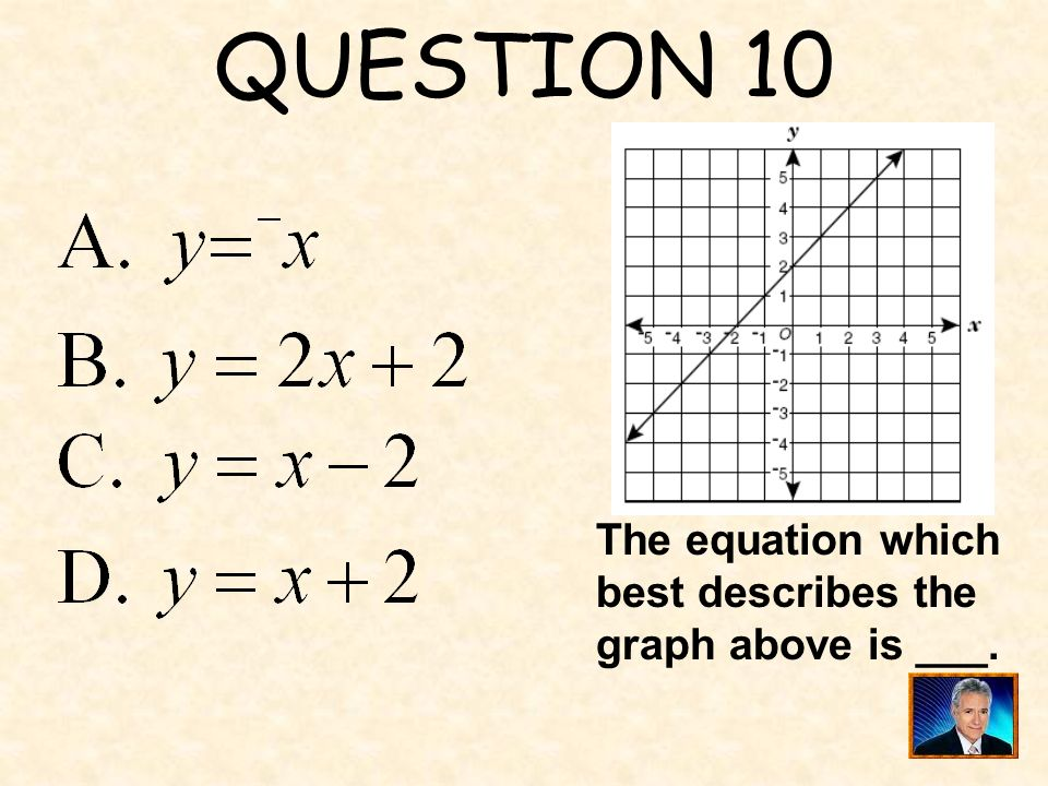 QUESTION 10 The equation which best describes the graph above is ___.