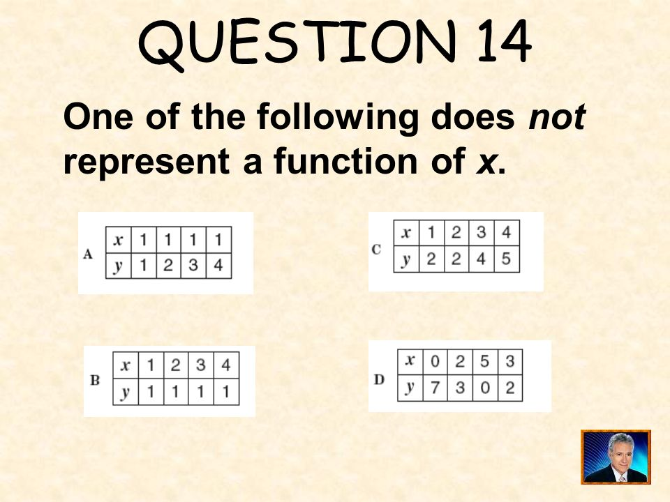 QUESTION 14 One of the following does not represent a function of x.