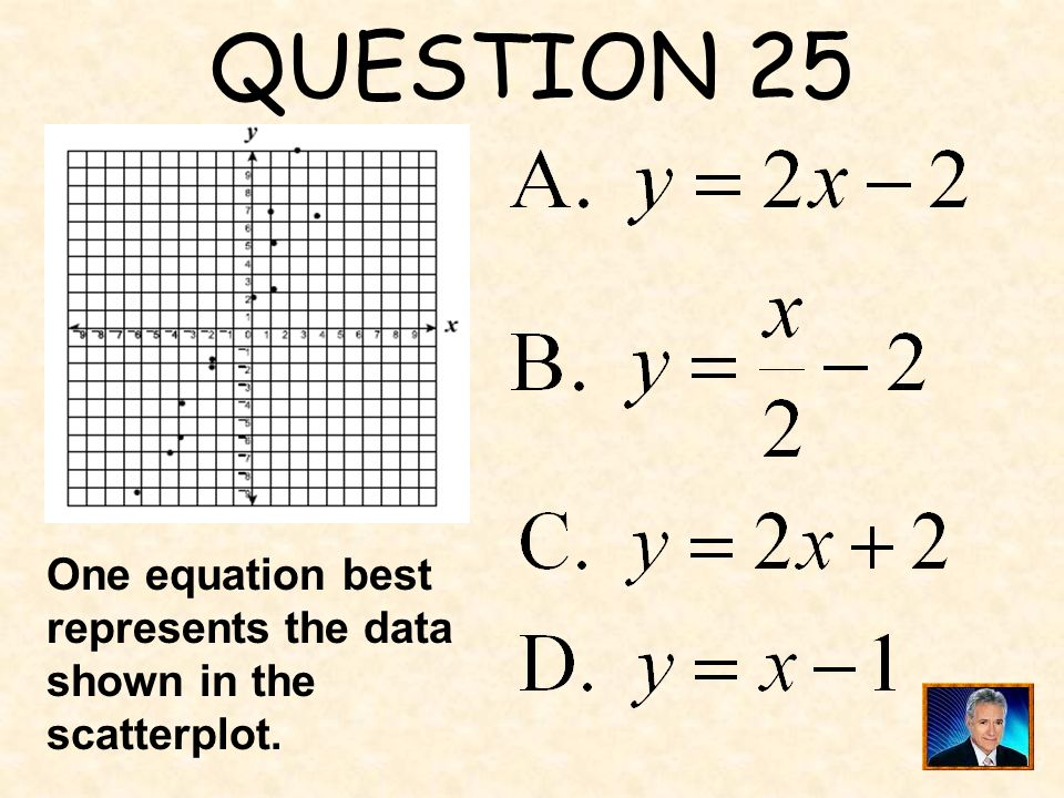 QUESTION 25 One equation best represents the data shown in the scatterplot.