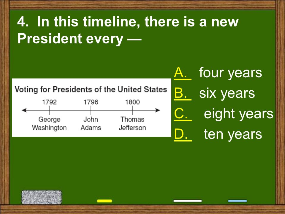 4. In this timeline, there is a new President every —
