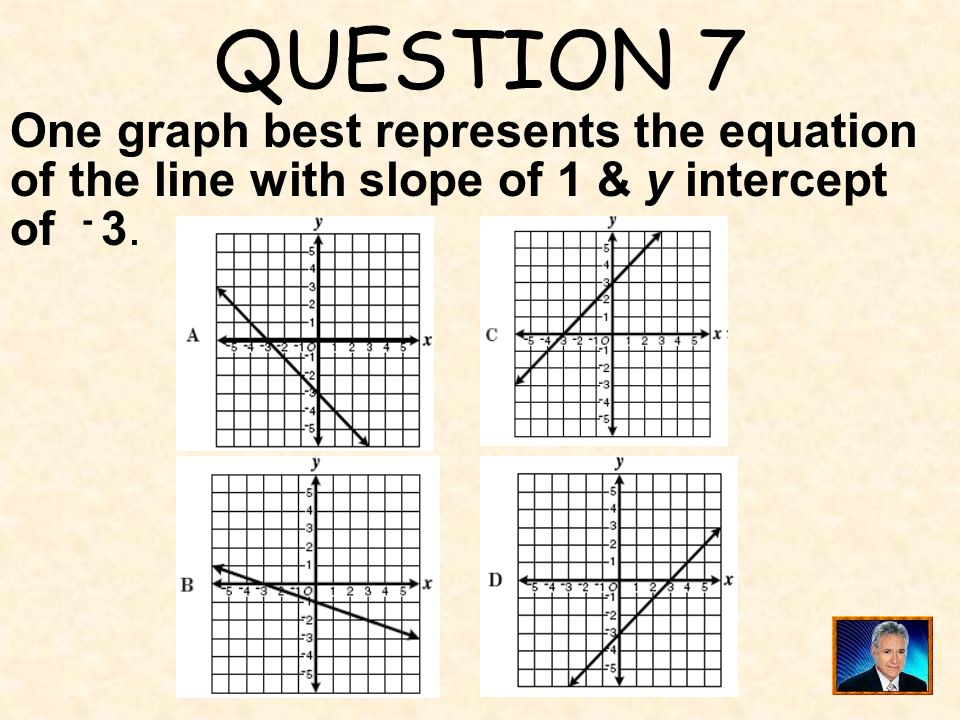 QUESTION 7 One graph best represents the equation of the line with slope of 1 & y intercept of - 3.