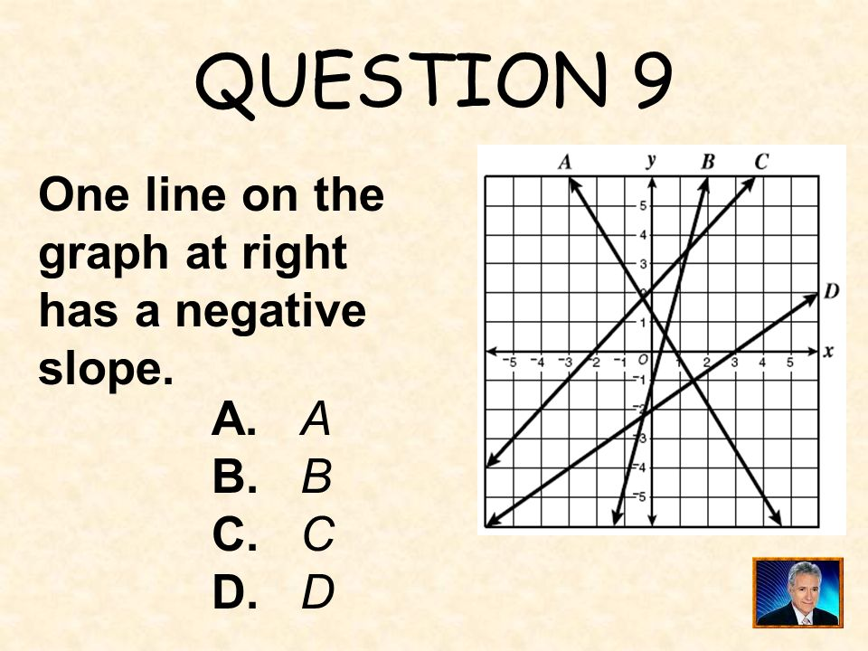 QUESTION 9 One line on the graph at right has a negative slope. A. A