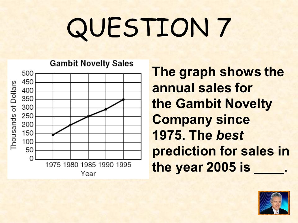 QUESTION 7 The graph shows the annual sales for