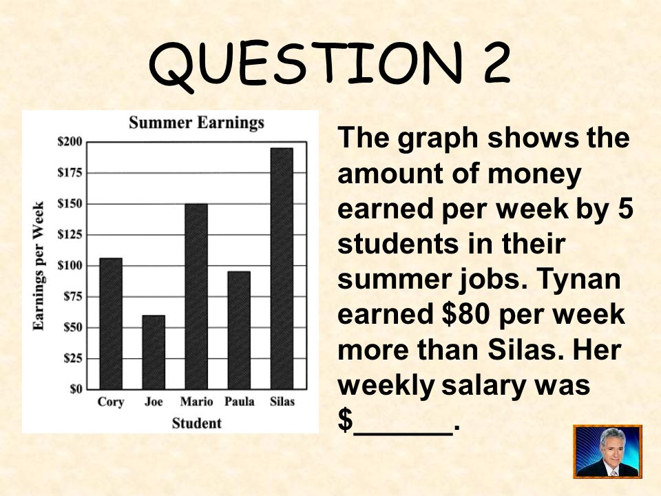 QUESTION 2 The graph shows the amount of money