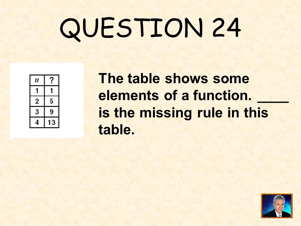 QUESTION 24 The table shows some elements of a function. ____ is the missing rule in this table.