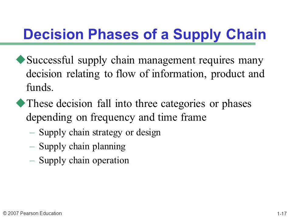 The 5 essential stages in developing a successful supply chain
