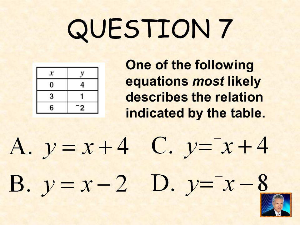 QUESTION 7 One of the following equations most likely describes the relation indicated by the table.