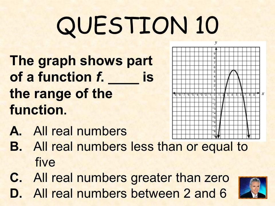 QUESTION 10 The graph shows part of a function f. ____ is the range of the function. A. All real numbers.