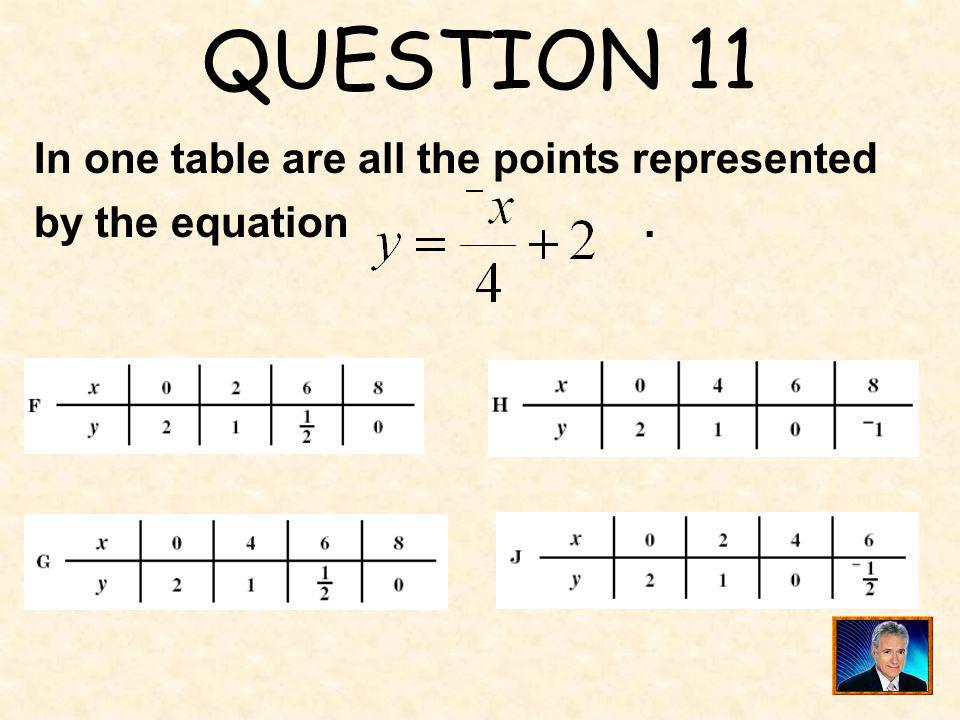 QUESTION 11 In one table are all the points represented by the equation .