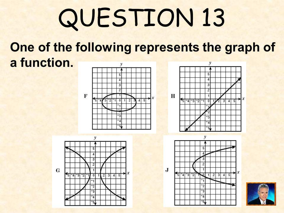 QUESTION 13 One of the following represents the graph of a function.