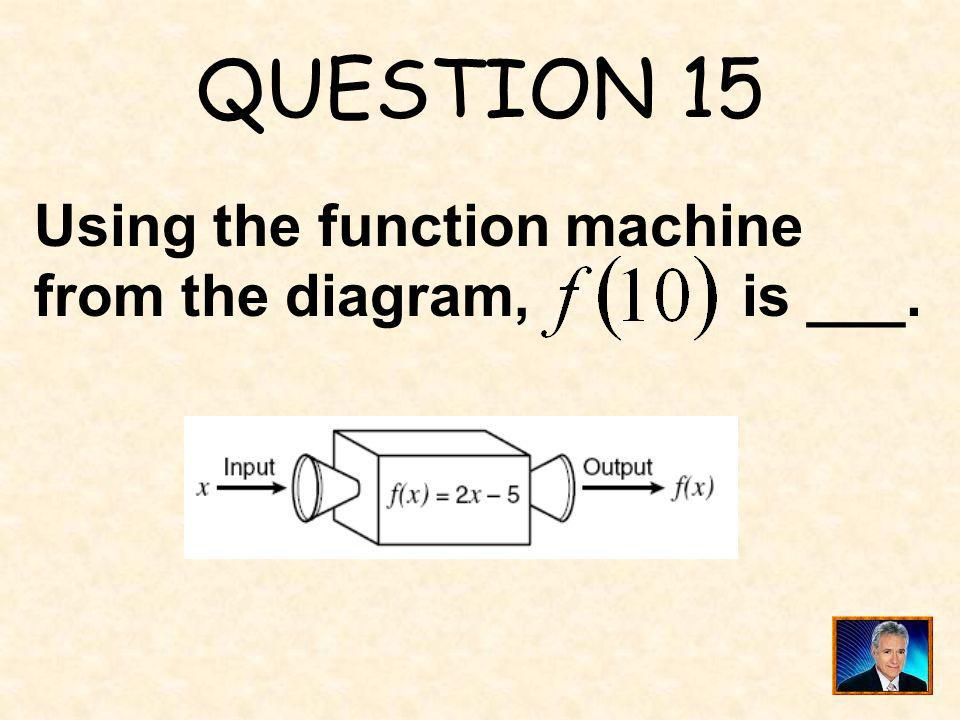 QUESTION 15 Using the function machine from the diagram, is ___.