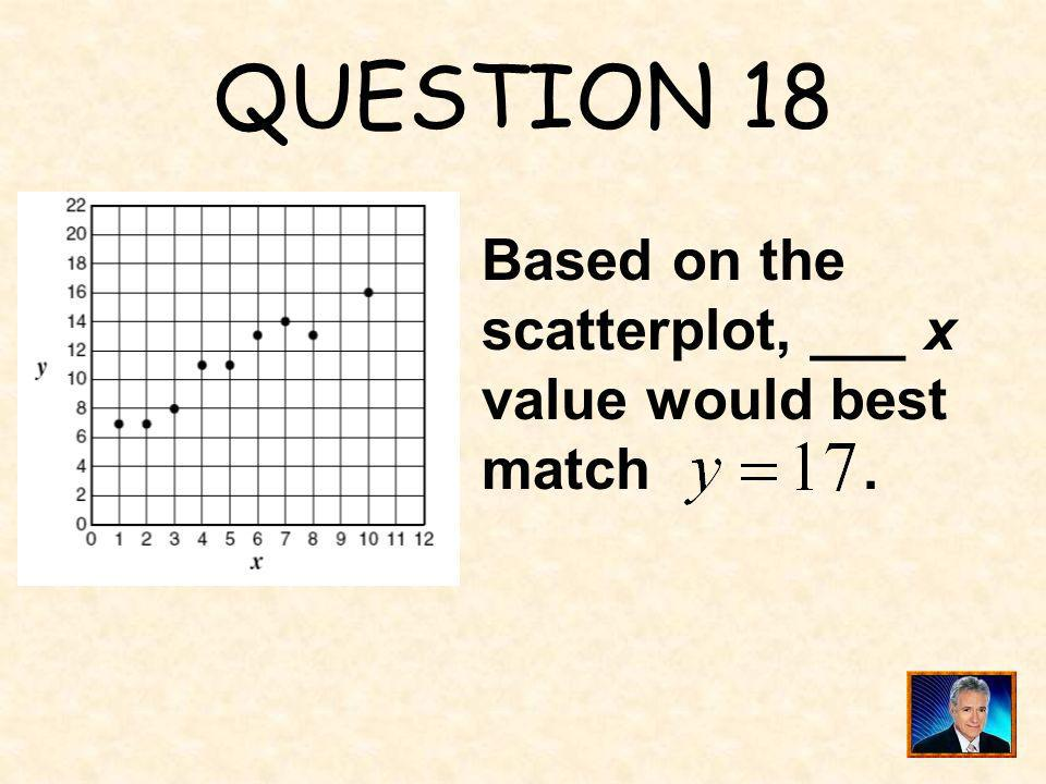 QUESTION 18 Based on the scatterplot, ___ x value would best match .
