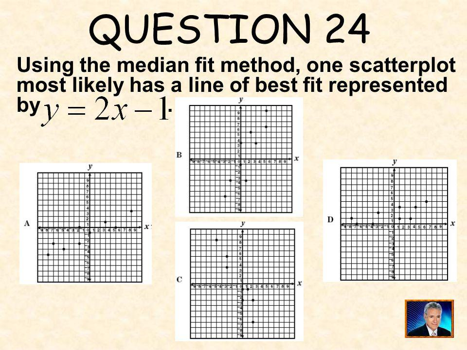 QUESTION 24 Using the median fit method, one scatterplot most likely has a line of best fit represented by .