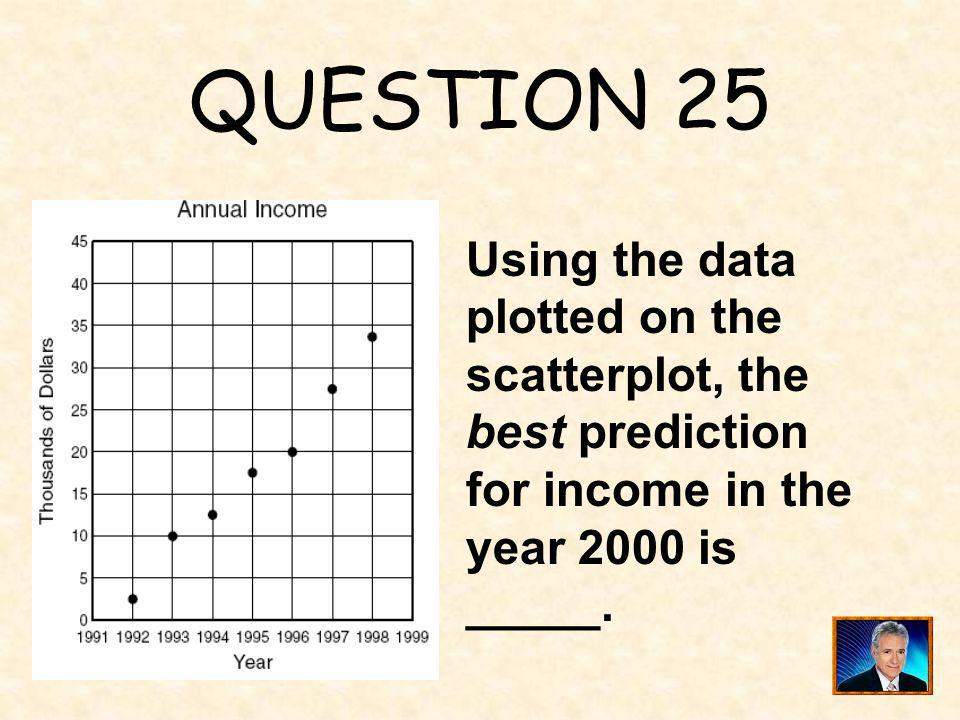 QUESTION 25 Using the data plotted on the
