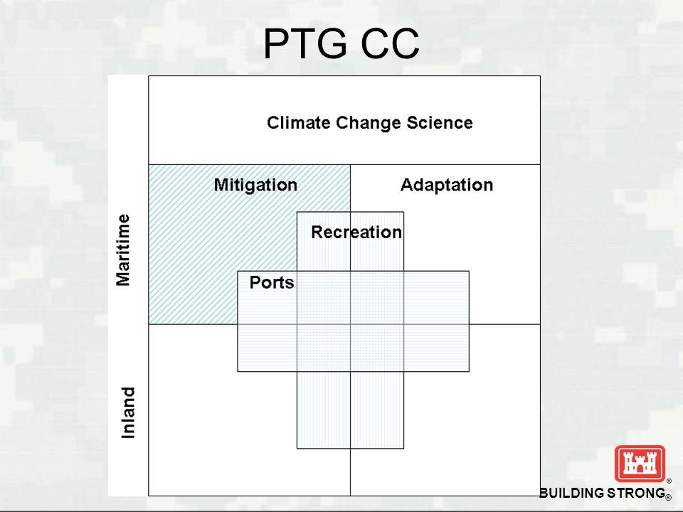 PTG CC