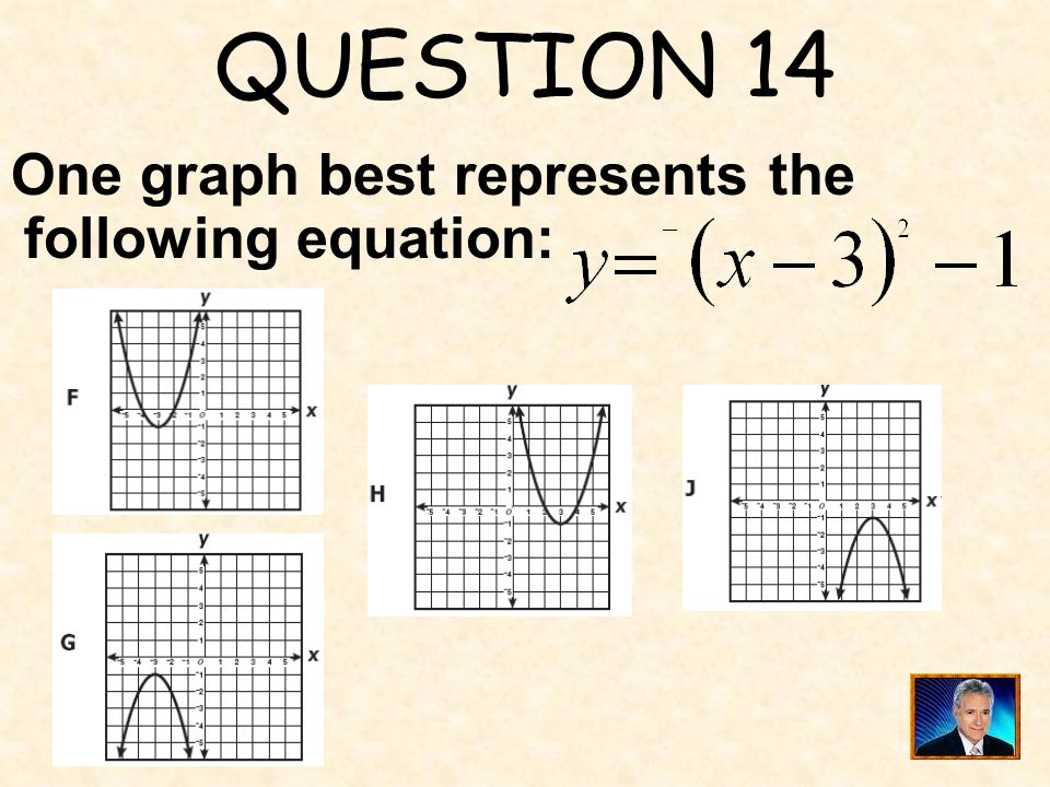 QUESTION 14 One graph best represents the following equation:
