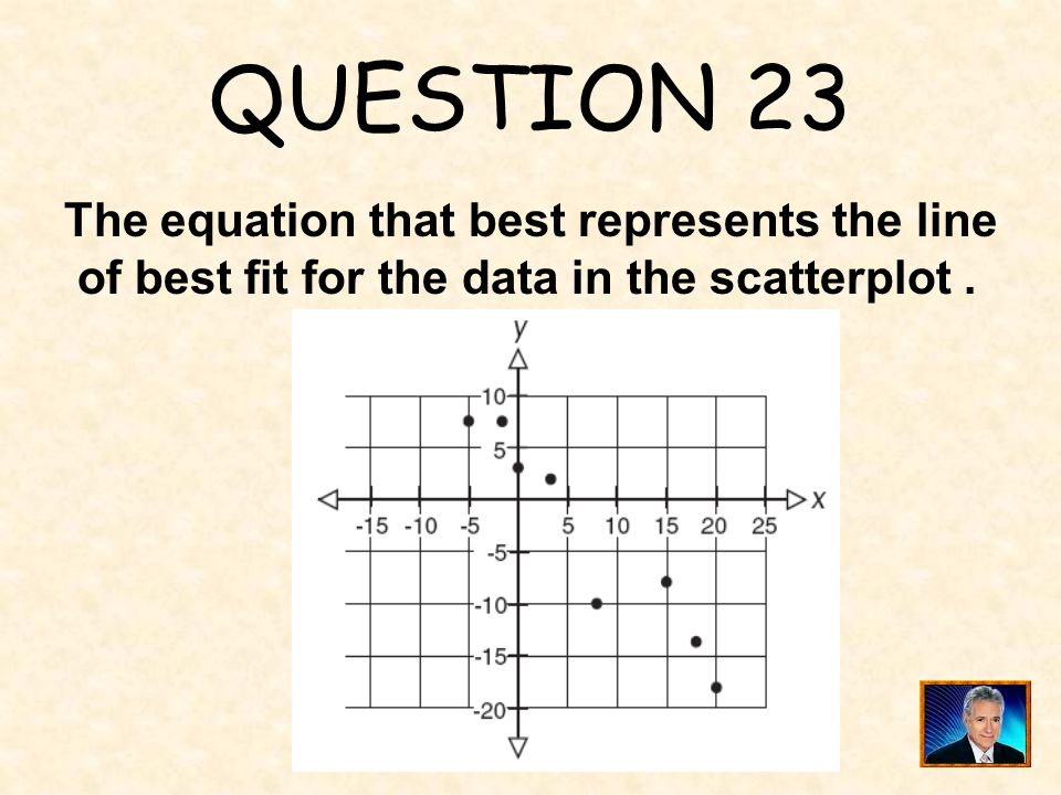 QUESTION 23 The equation that best represents the line of best fit for the data in the scatterplot .