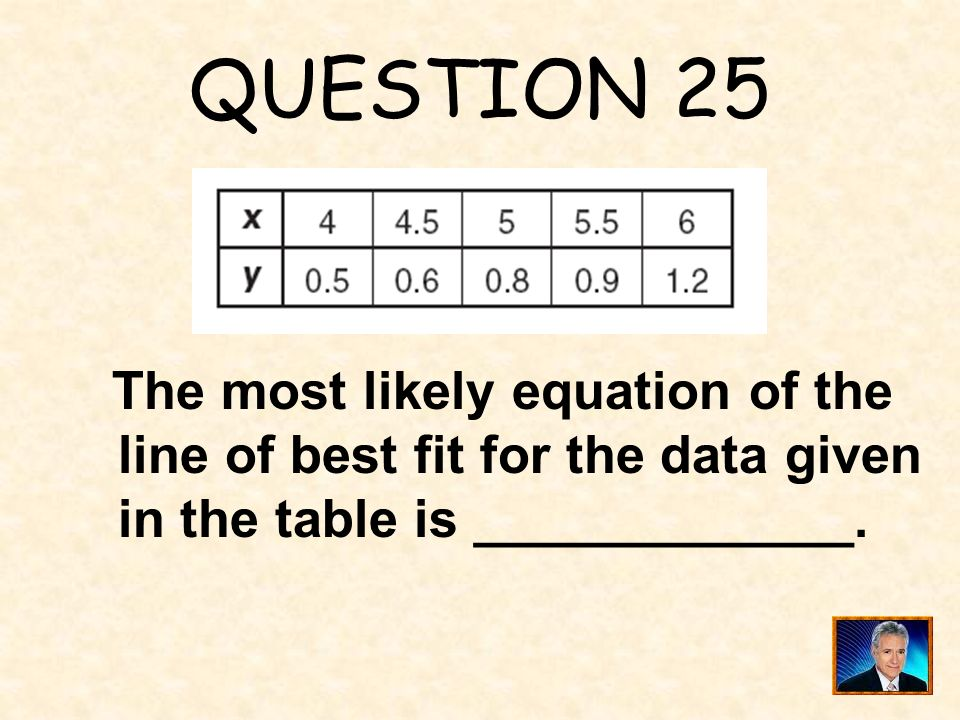 QUESTION 25 The most likely equation of the line of best fit for the data given in the table is _____________.
