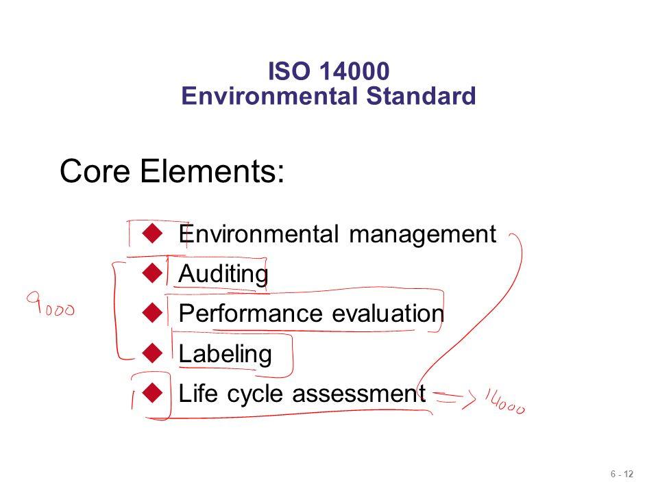 ISO 14000 Environmental Standard