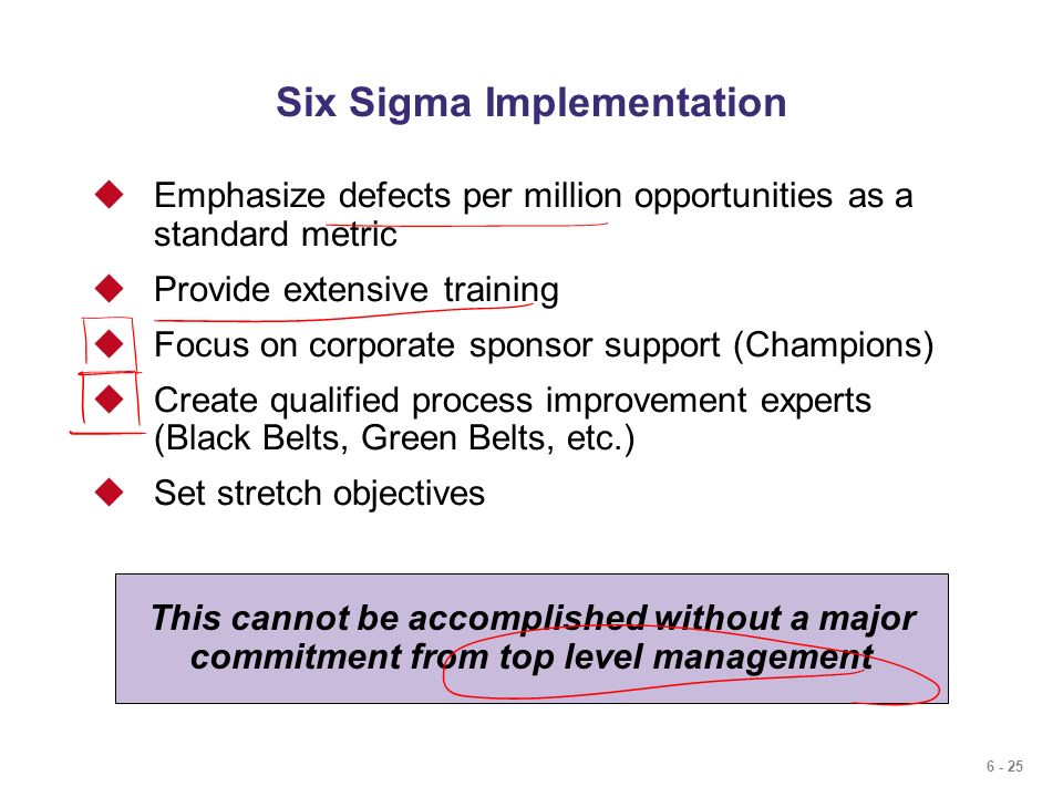 Six Sigma Implementation