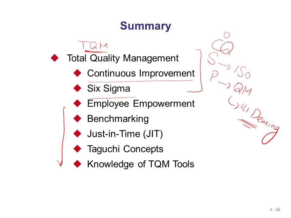 Summary Total Quality Management Continuous Improvement Six Sigma