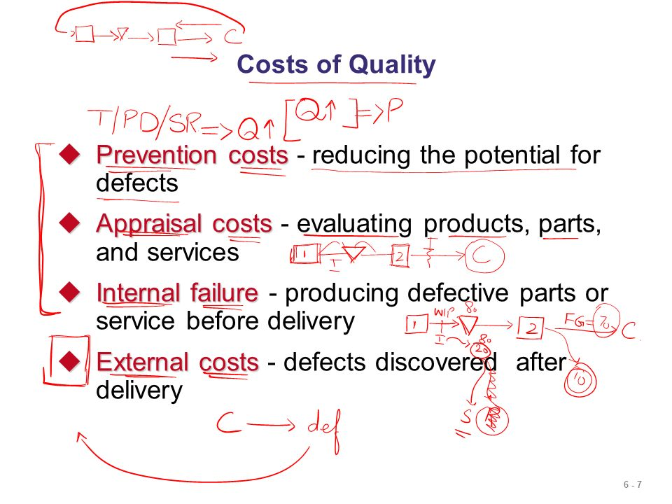 Costs of Quality Prevention costs - reducing the potential for defects. Appraisal costs - evaluating products, parts, and services.