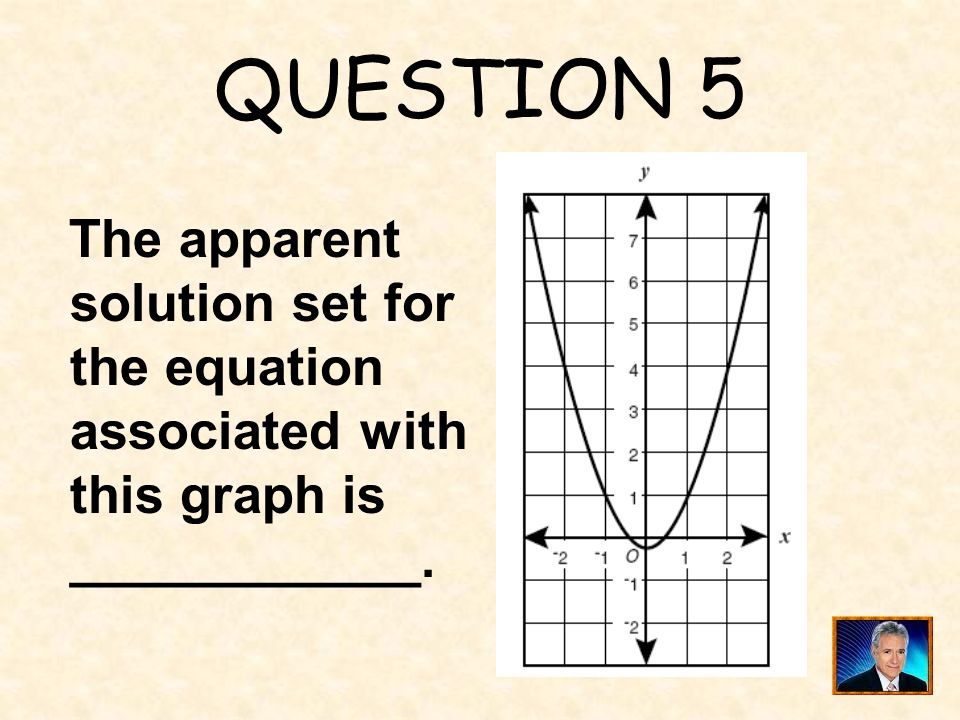 QUESTION 5 The apparent solution set for the equation associated with this graph is ____________.