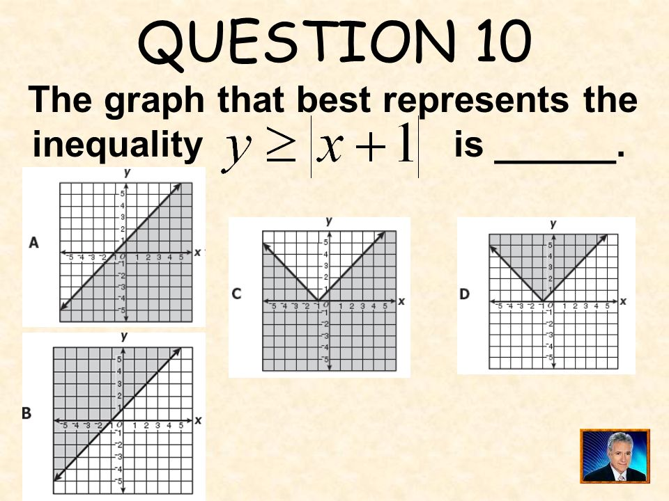 QUESTION 10 The graph that best represents the inequality is ______.