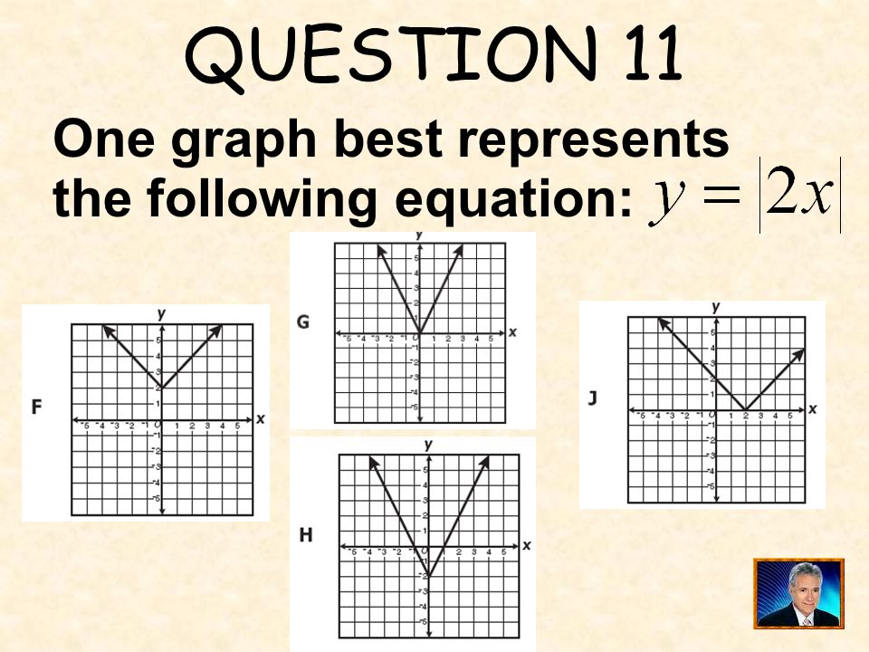 QUESTION 11 One graph best represents the following equation: