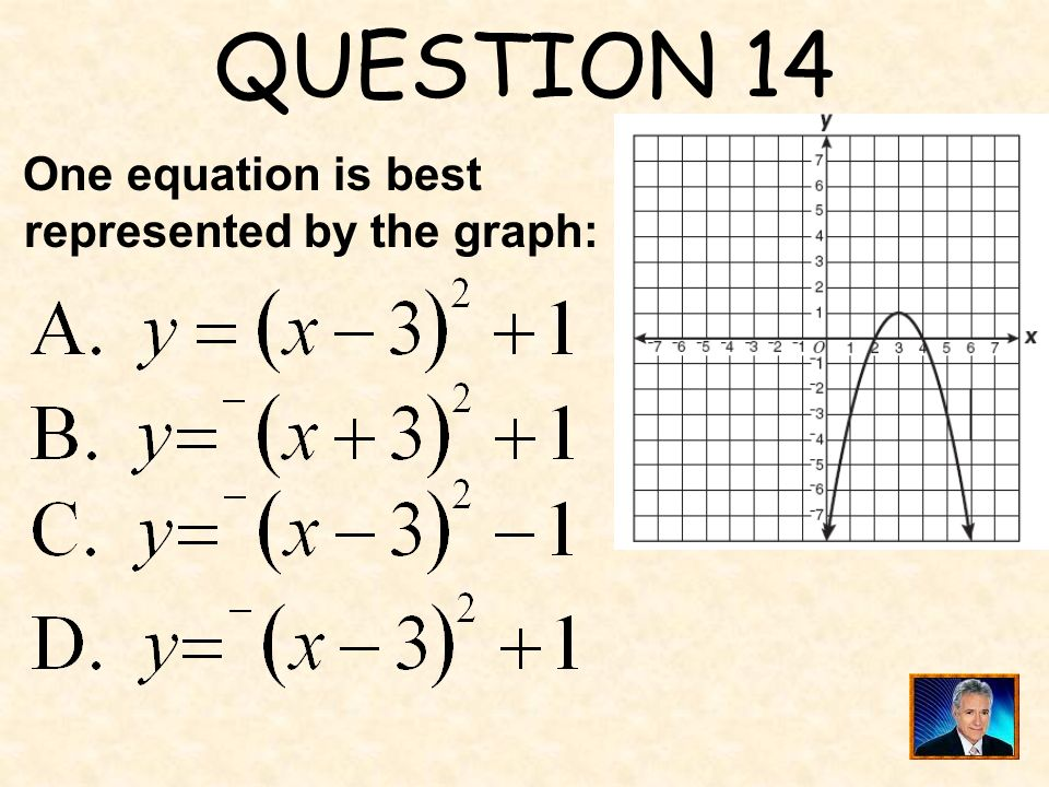 QUESTION 14 One equation is best represented by the graph: