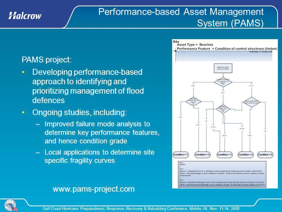 Performance-based Asset Management System (PAMS)