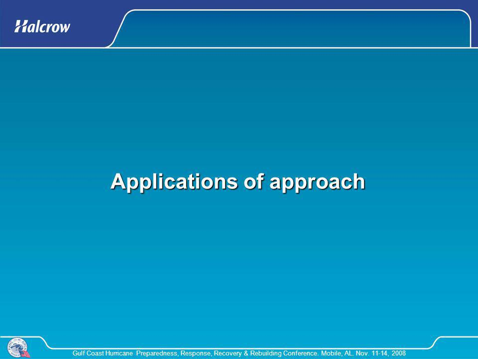 Applications of approach