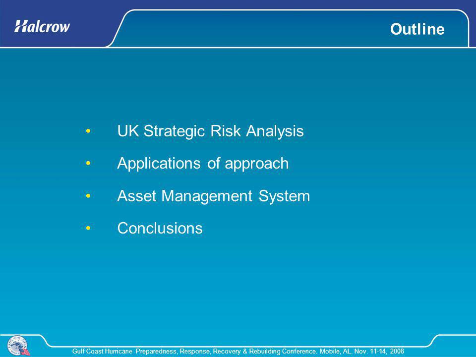 Outline UK Strategic Risk Analysis Applications of approach Asset Management System Conclusions