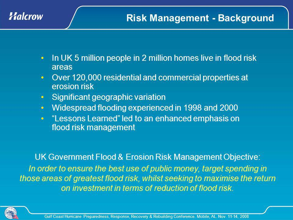 Risk Management - Background