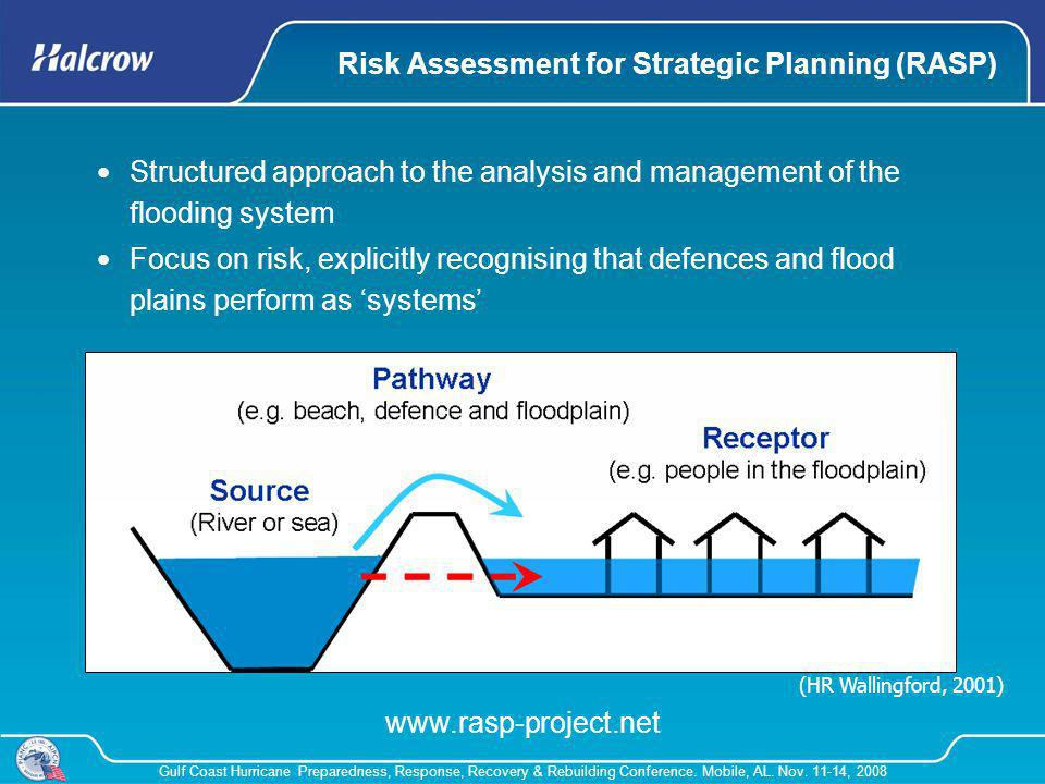 Risk Assessment for Strategic Planning (RASP)