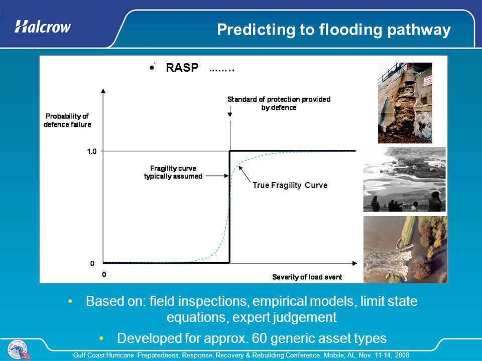 Predicting to flooding pathway