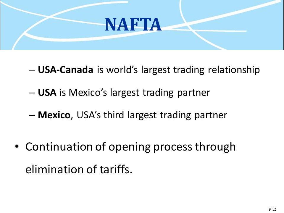 describe the trading relationship within nafta between the nafta countries But that us-canada trade relationship over the and nafta, the trade agreement between all countries that shipped goods to america in an.